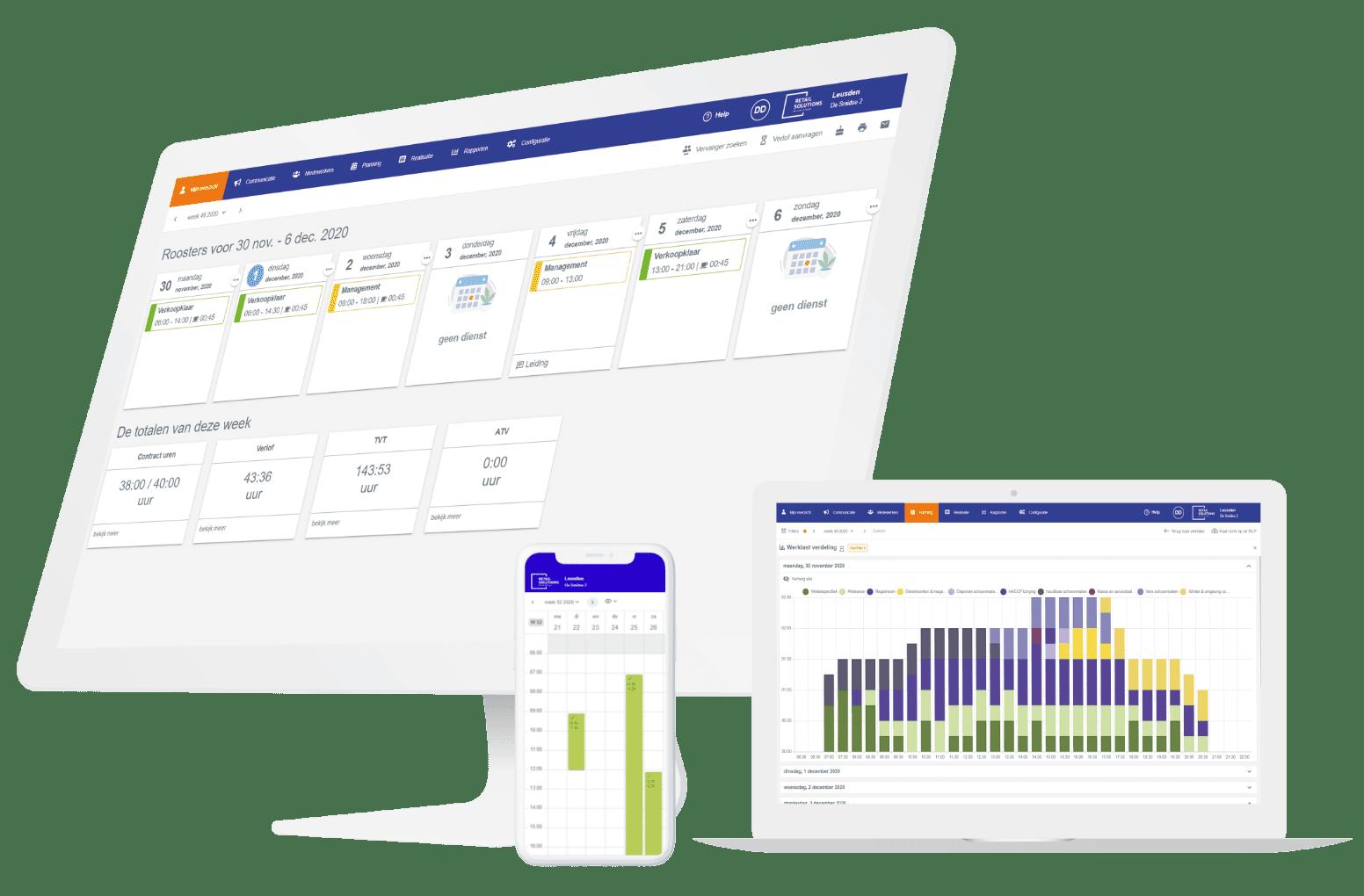 RetailSolutions Workforce management software voor de retail